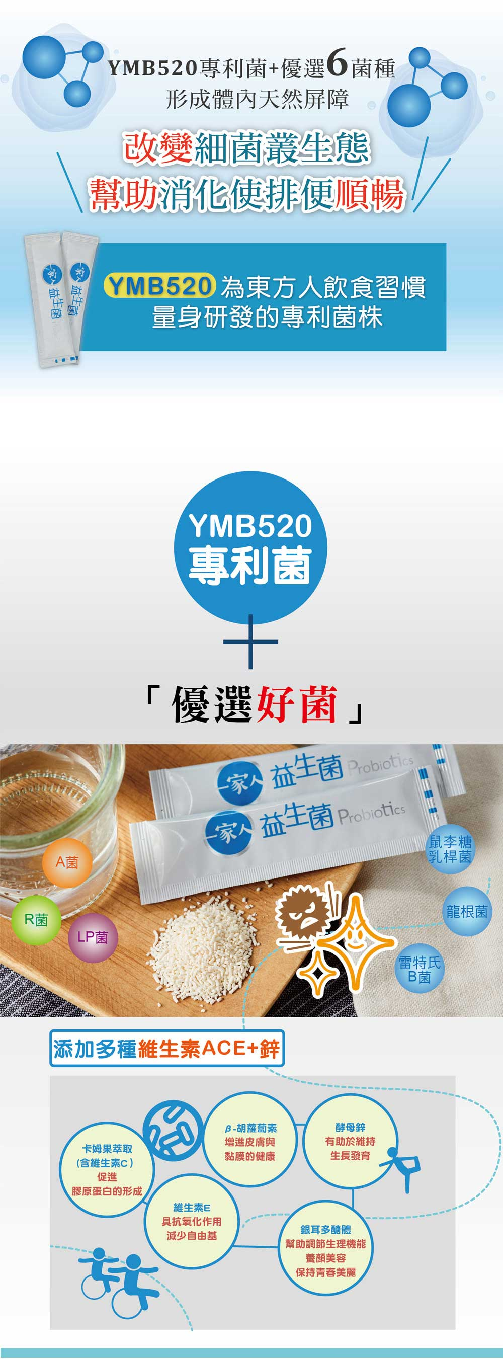 YMB520專利益生菌 為東方人飲食習慣良研發